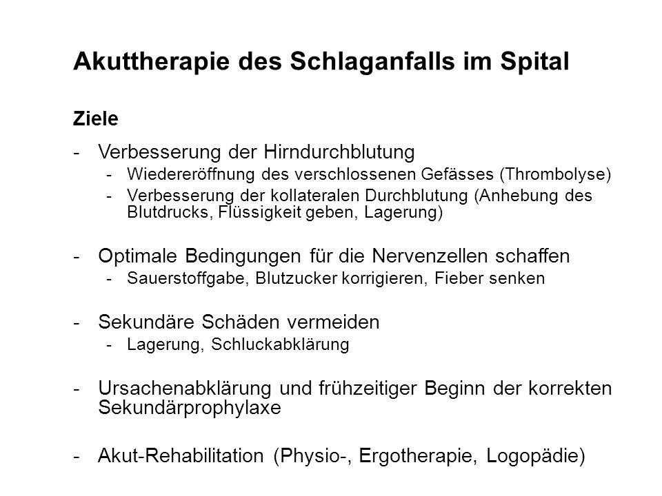 Akuttherapie des Schlaganfalls im Spital Ziele -Verbesserung der Hirndurchblutung -Wiedereröffnung des verschlossenen Gefässes (Thrombolyse) -Verbesse