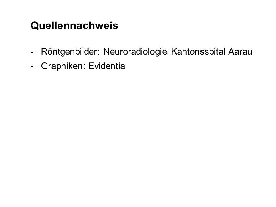 Quellennachweis -Röntgenbilder: Neuroradiologie Kantonsspital Aarau -Graphiken: Evidentia
