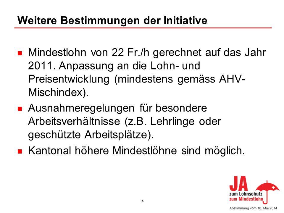 Weitere Bestimmungen der Initiative Mindestlohn von 22 Fr./h gerechnet auf das Jahr 2011. Anpassung an die Lohn- und Preisentwicklung (mindestens gemä