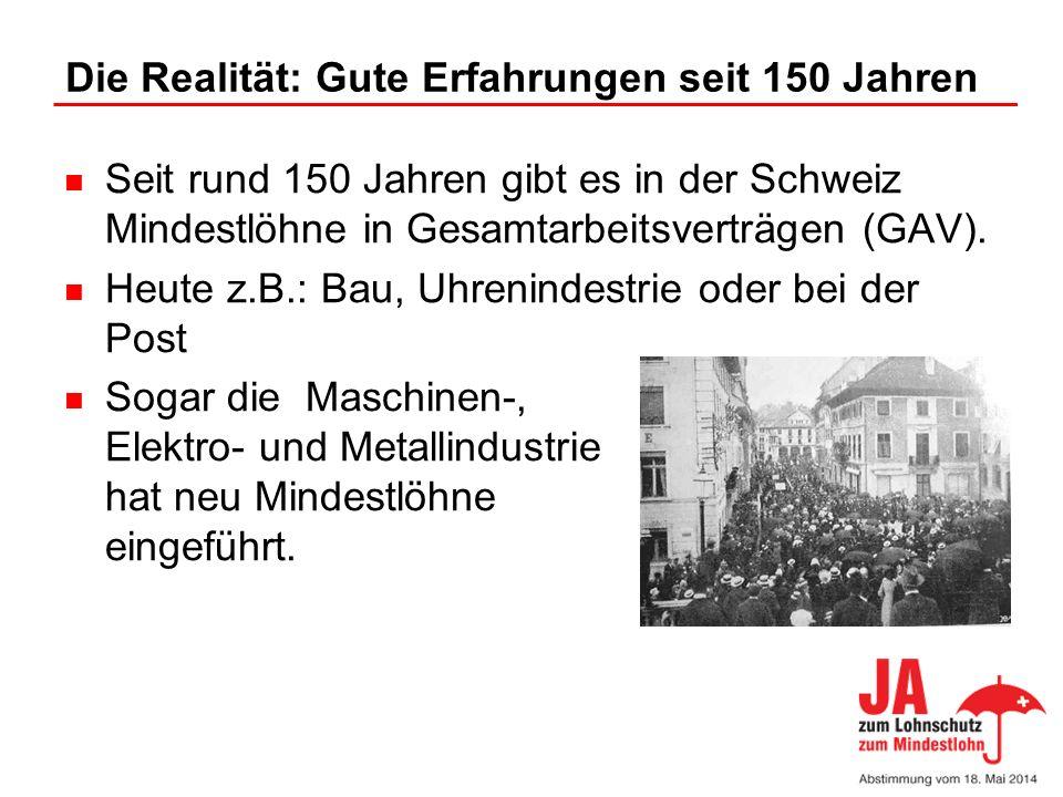 Die Realität: Gute Erfahrungen seit 150 Jahren Seit rund 150 Jahren gibt es in der Schweiz Mindestlöhne in Gesamtarbeitsverträgen (GAV). Heute z.B.: B