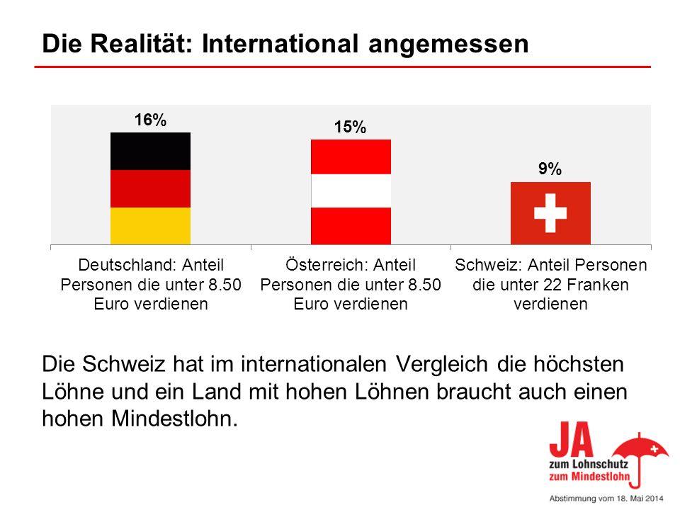 Die Realität: International angemessen Die Schweiz hat im internationalen Vergleich die höchsten Löhne und ein Land mit hohen Löhnen braucht auch eine
