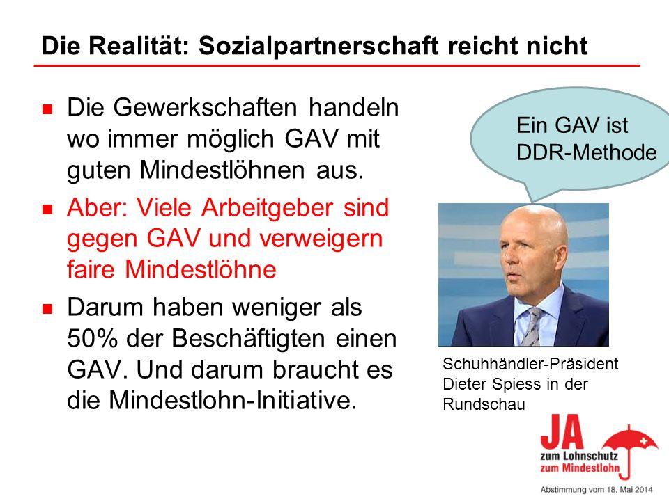 Die Realität: Sozialpartnerschaft reicht nicht Die Gewerkschaften handeln wo immer möglich GAV mit guten Mindestlöhnen aus. Aber: Viele Arbeitgeber si