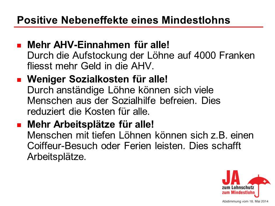 Positive Nebeneffekte eines Mindestlohns Mehr AHV-Einnahmen für alle! Durch die Aufstockung der Löhne auf 4000 Franken fliesst mehr Geld in die AHV. W