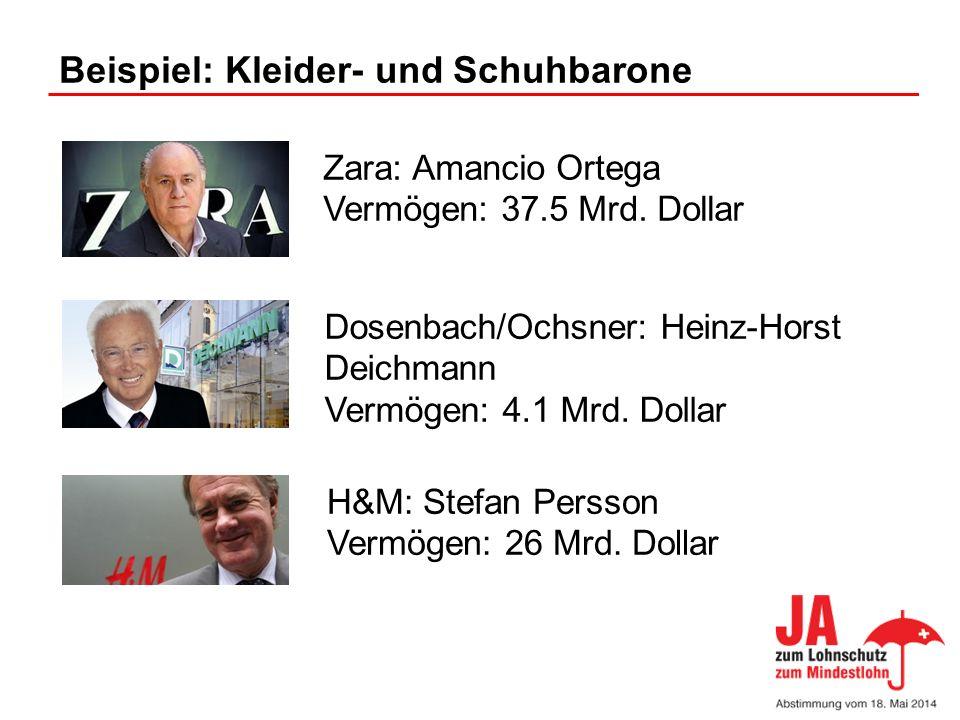 Beispiel: Kleider- und Schuhbarone Zara: Amancio Ortega Vermögen: 37.5 Mrd. Dollar Dosenbach/Ochsner: Heinz-Horst Deichmann Vermögen: 4.1 Mrd. Dollar