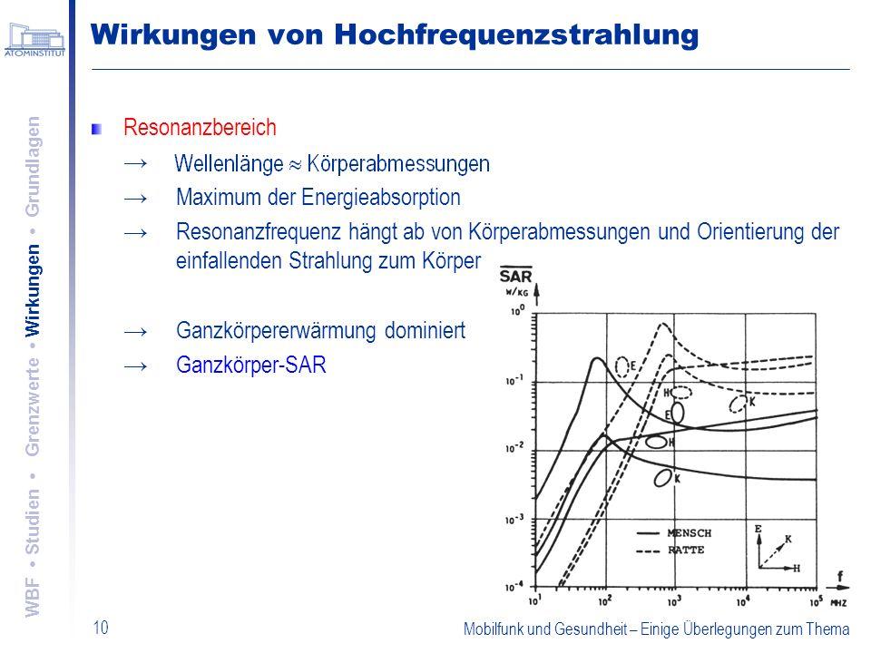 Mobilfunk und Gesundheit – Einige Überlegungen zum Thema 10 Wirkungen von Hochfrequenzstrahlung Resonanzbereich Maximum der Energieabsorption Resonanz