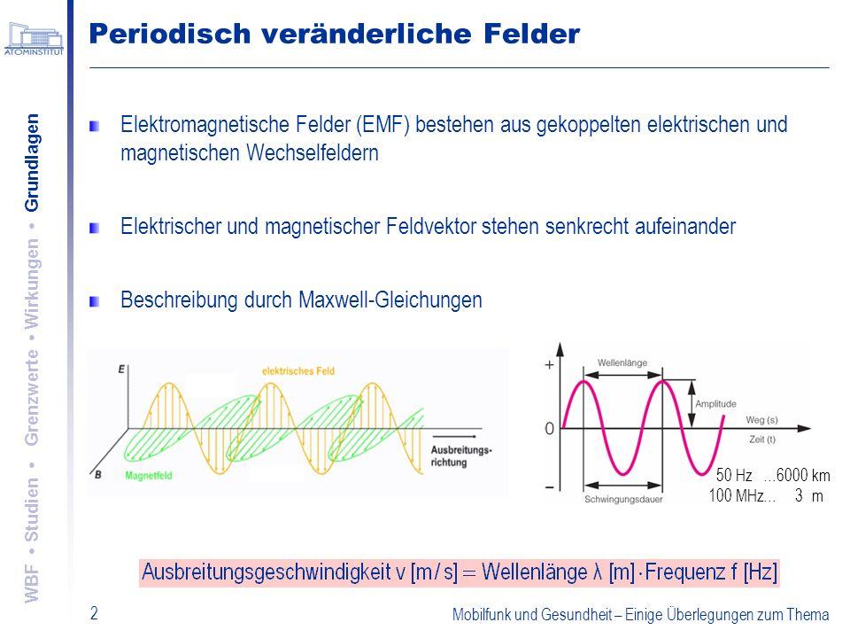 Mobilfunk und Gesundheit – Einige Überlegungen zum Thema 2 Periodisch veränderliche Felder Elektromagnetische Felder (EMF) bestehen aus gekoppelten el