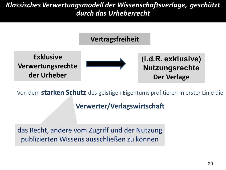 20 Klassisches Verwertungsmodell der Wissenschaftsverlage, geschützt durch das Urheberrecht Exklusive Verwertungsrechte der Urheber Vertragsfreiheit (