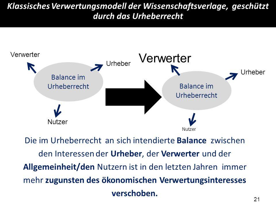 21 Klassisches Verwertungsmodell der Wissenschaftsverlage, geschützt durch das Urheberrecht Die im Urheberrecht an sich intendierte Balance zwischen d