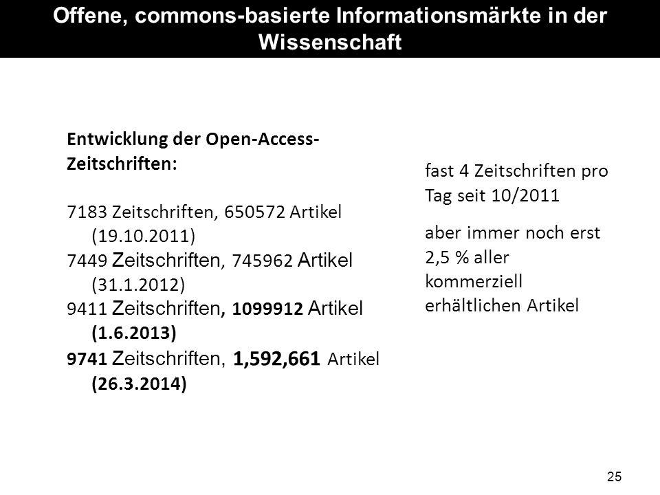 25 Open Access - nachhaltige Institutionalisierungsform für das Commons Wissen Offene, commons-basierte Informationsmärkte in der Wissenschaft Entwicklung der Open-Access- Zeitschriften: 7183 Zeitschriften, 650572 Artikel (19.10.2011) 7449 Zeitschriften, 745962 Artikel (31.1.2012) 9411 Zeitschriften, 1099912 Artikel (1.6.2013) 9741 Zeitschriften, 1,592,661 Artikel (26.3.2014) fast 4 Zeitschriften pro Tag seit 10/2011 aber immer noch erst 2,5 % aller kommerziell erhältlichen Artikel