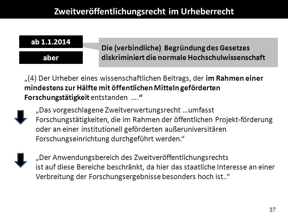 37 Die (verbindliche) Begründung des Gesetzes diskriminiert die normale Hochschulwissenschaft ab 1.1.2014 (4) Der Urheber eines wissenschaftlichen Bei