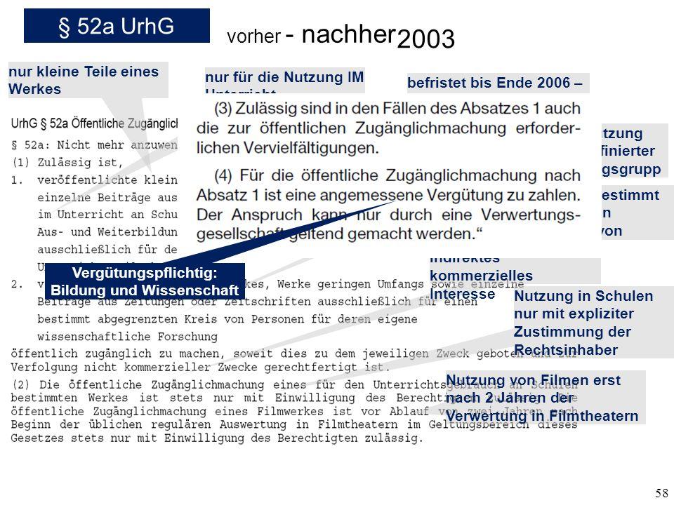 58 § 52a UrhG vorher - nachher 2003 nur kleine Teile eines Werkes nur für die Nutzung IM Unterricht nur für die bestimmt abgegrenzten Teilnehmer von K