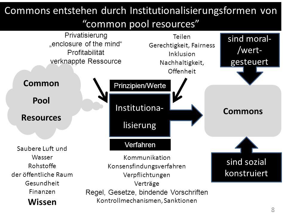 59 Die Verantwortung der Wissenschaft für einen offenen Zugang zum Wissen Was machen Leibniz- Preisträger mit ihren Publikationen?