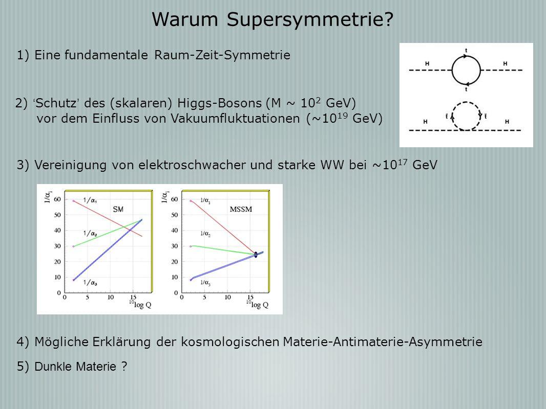 Warum Supersymmetrie.