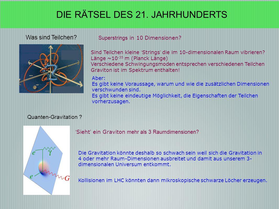 Was sind Teilchen.Sieht ein Graviton mehr als 3 Raumdimensionen.