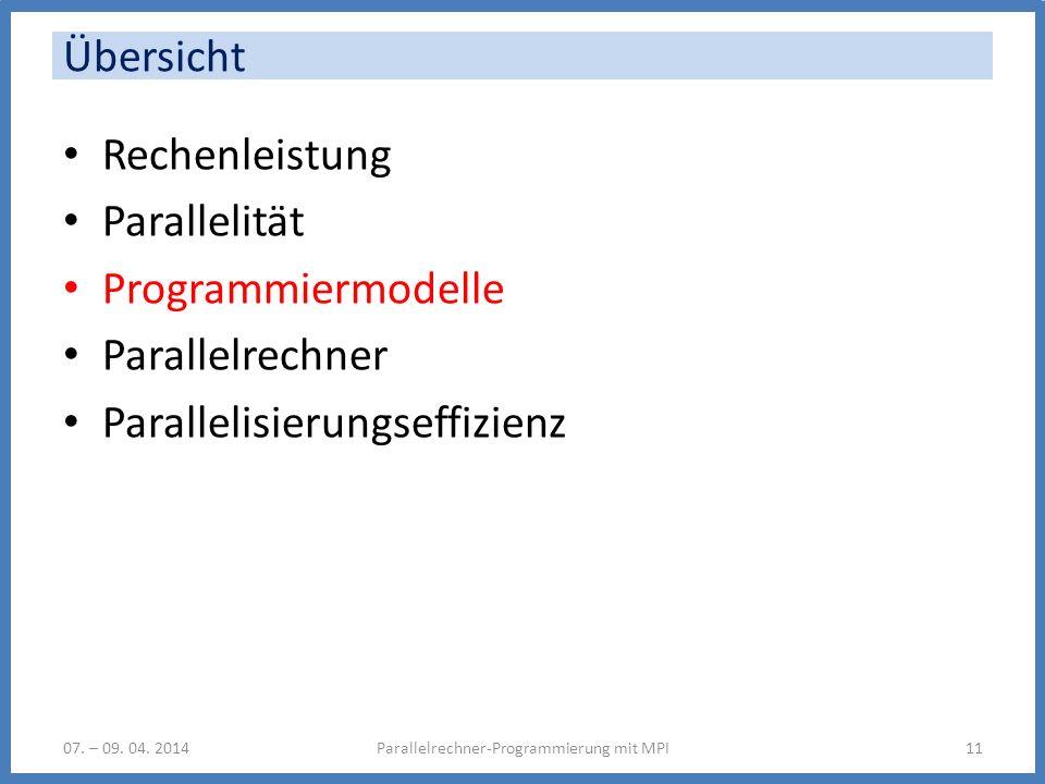 Übersicht Rechenleistung Parallelität Programmiermodelle Parallelrechner Parallelisierungseffizienz Parallelrechner-Programmierung mit MPI1107. – 09.