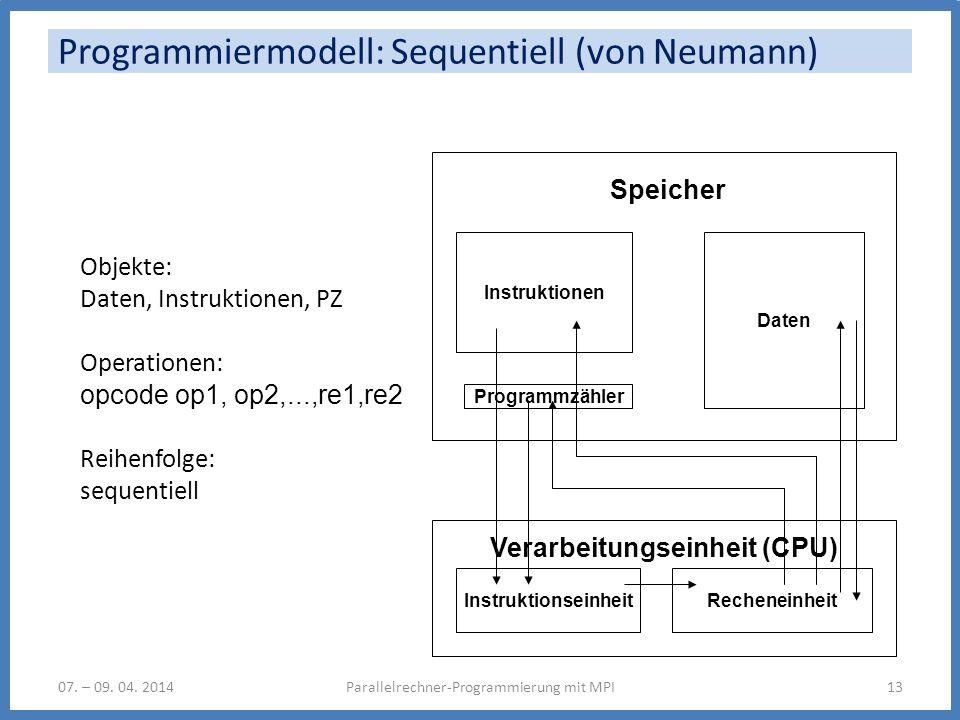 Programmiermodell: Sequentiell (von Neumann) Parallelrechner-Programmierung mit MPI13 Instruktionen Daten Programmzähler Speicher Verarbeitungseinheit