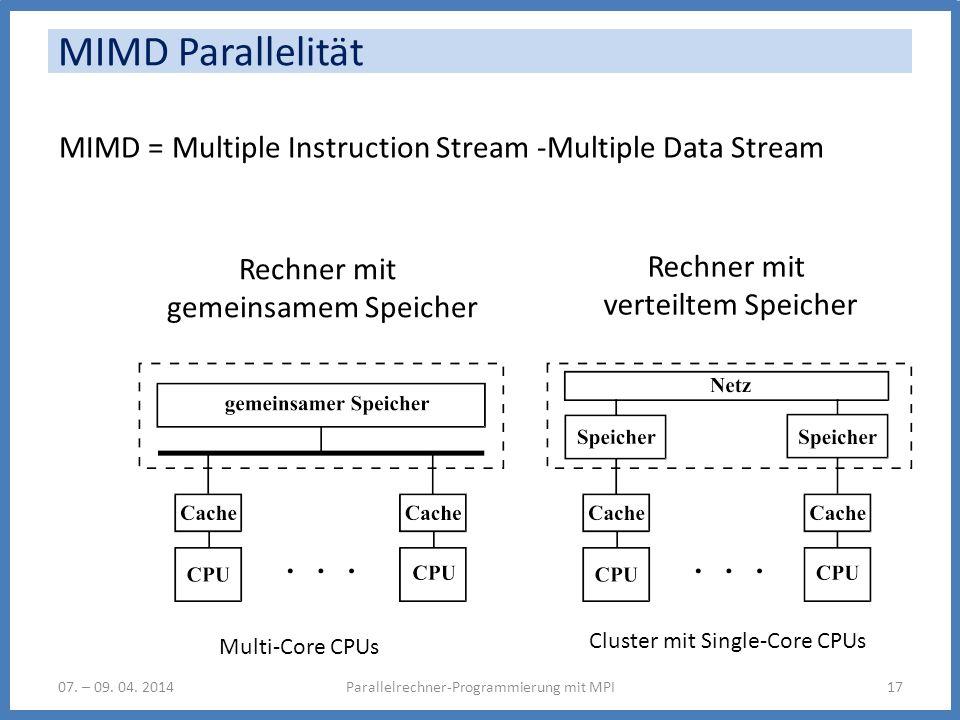MIMD Parallelität Parallelrechner-Programmierung mit MPI17 MIMD = Multiple Instruction Stream -Multiple Data Stream Rechner mit gemeinsamem Speicher R