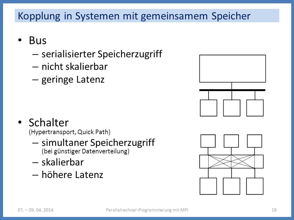 Kopplung in Systemen mit gemeinsamem Speicher Bus – serialisierter Speicherzugriff – nicht skalierbar – geringe Latenz Schalter (Hypertransport, Quick