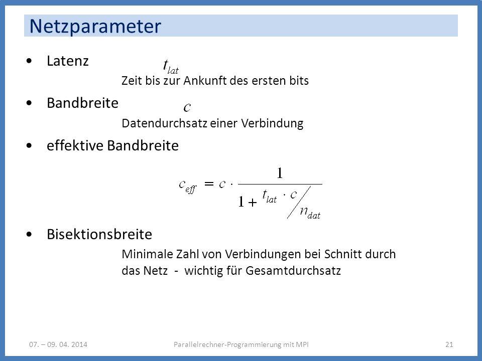 Netzparameter 07. – 09. 04. 2014Parallelrechner-Programmierung mit MPI21 Latenz Zeit bis zur Ankunft des ersten bits Bandbreite Datendurchsatz einer V