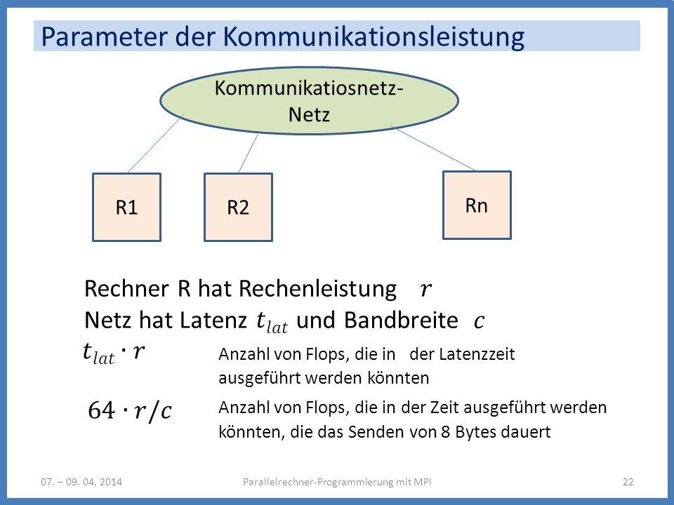 Rechner R hat Rechenleistung Netz hat Latenz und Bandbreite Anzahl von Flops, die in der Latenzzeit ausgeführt werden könnten Anzahl von Flops, die in