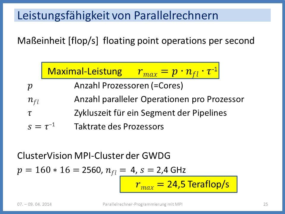Leistungsfähigkeit von Parallelrechnern 07. – 09. 04. 2014Parallelrechner-Programmierung mit MPI25
