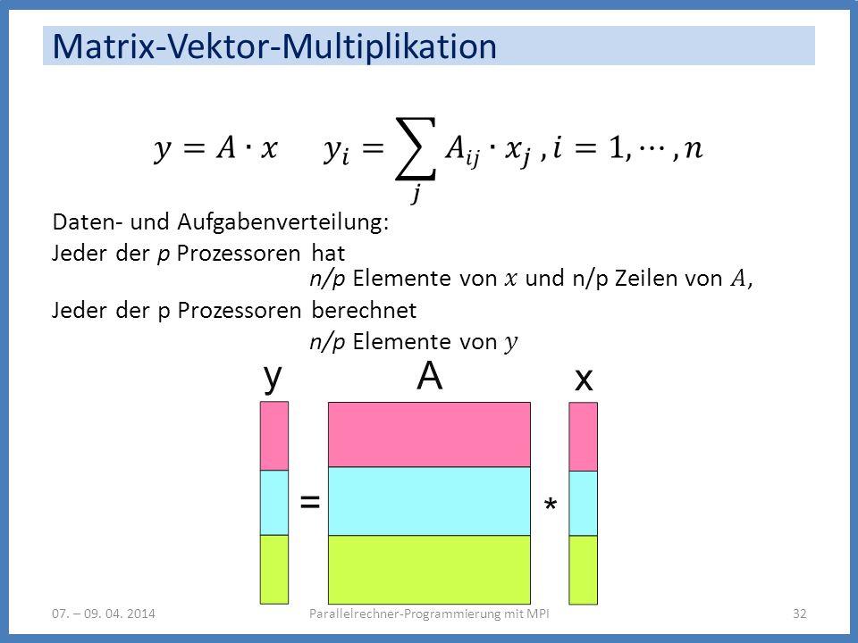 Matrix-Vektor-Multiplikation 07. – 09. 04. 2014Parallelrechner-Programmierung mit MPI32
