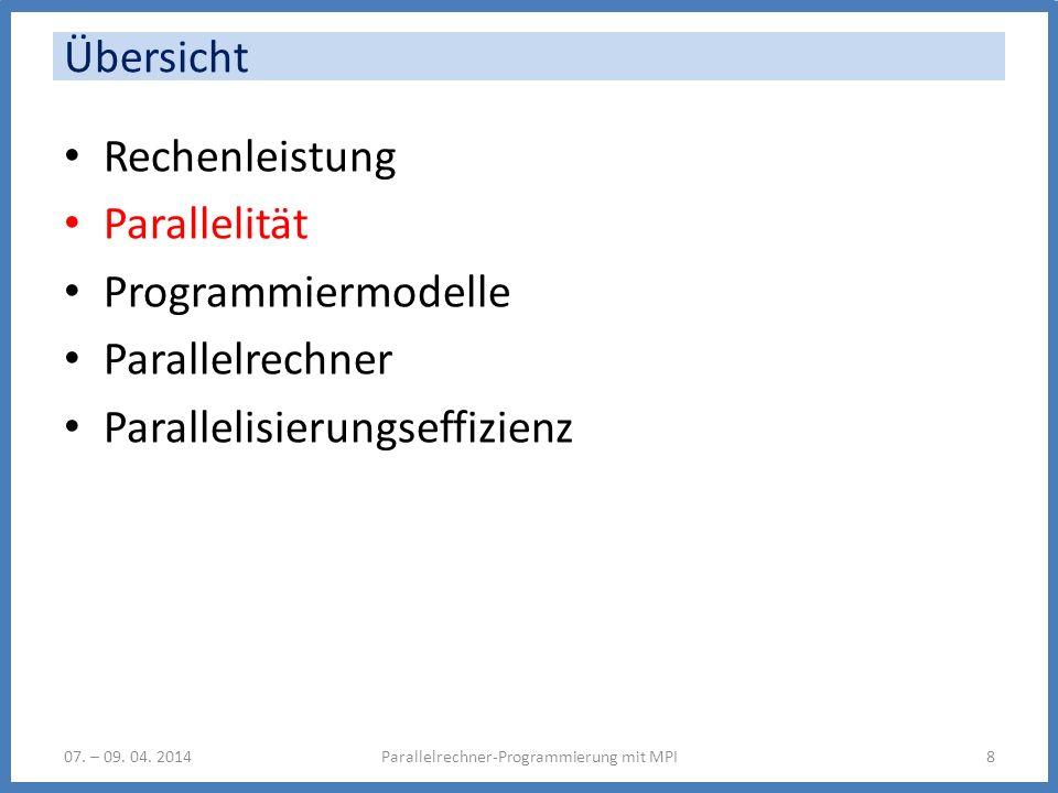 Datenkommunikation 07. – 09. 04. 2014Parallelrechner-Programmierung mit MPI29