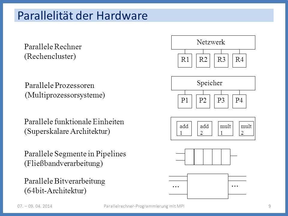 Parallelität der Hardware Parallele Prozessoren (Multiprozessorsysteme) Parallele funktionale Einheiten (Superskalare Architektur) Parallele Segmente