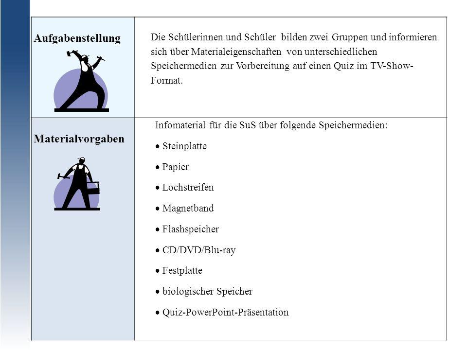 Informationsmaterialien-1 Steinplatte Verfügbar : ca.