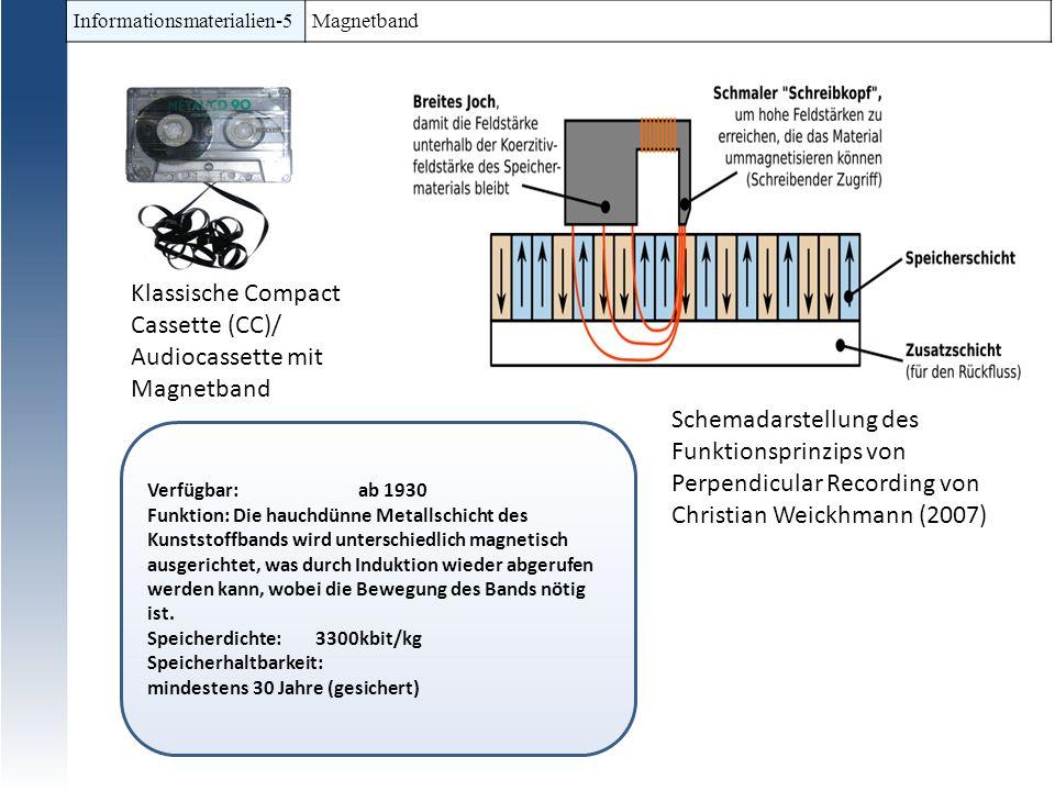 Informationsmaterialien-5 Magnetband Verfügbar: ab 1930 Funktion: Die hauchdünne Metallschicht des Kunststoffbands wird unterschiedlich magnetisch aus