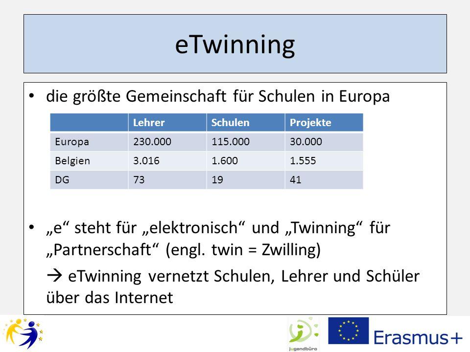 die größte Gemeinschaft für Schulen in Europa e steht für elektronisch und Twinning für Partnerschaft (engl.