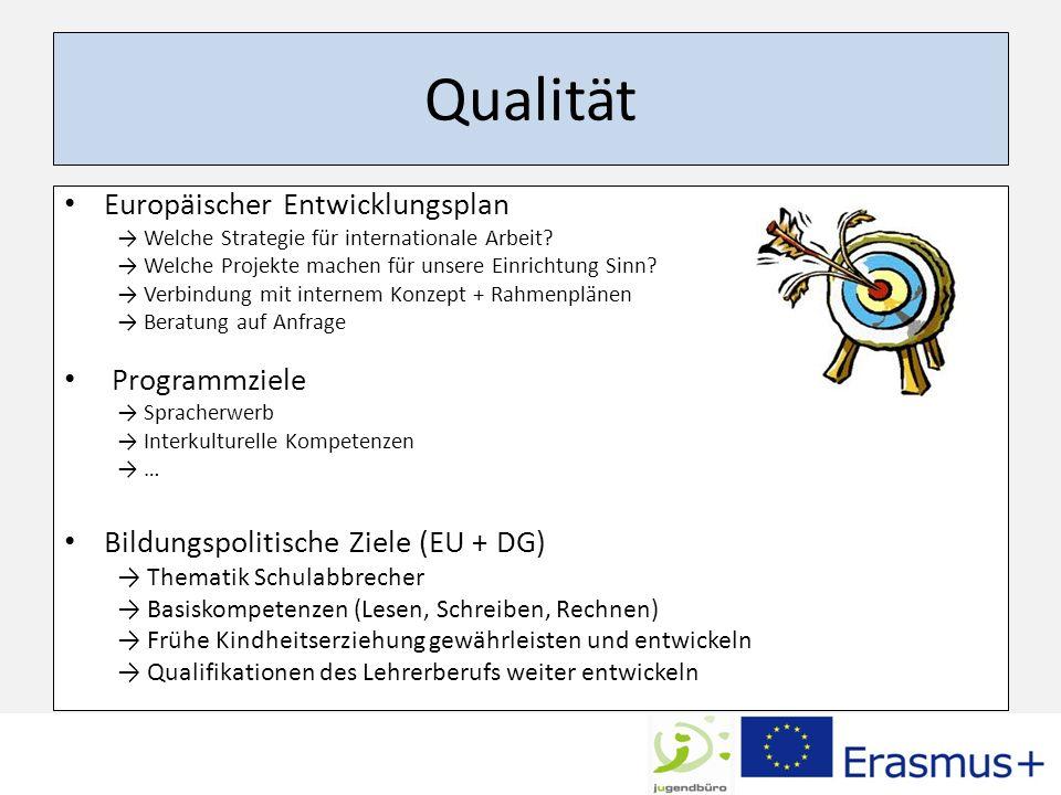 Qualität Europäischer Entwicklungsplan Welche Strategie für internationale Arbeit? Welche Projekte machen für unsere Einrichtung Sinn? Verbindung mit