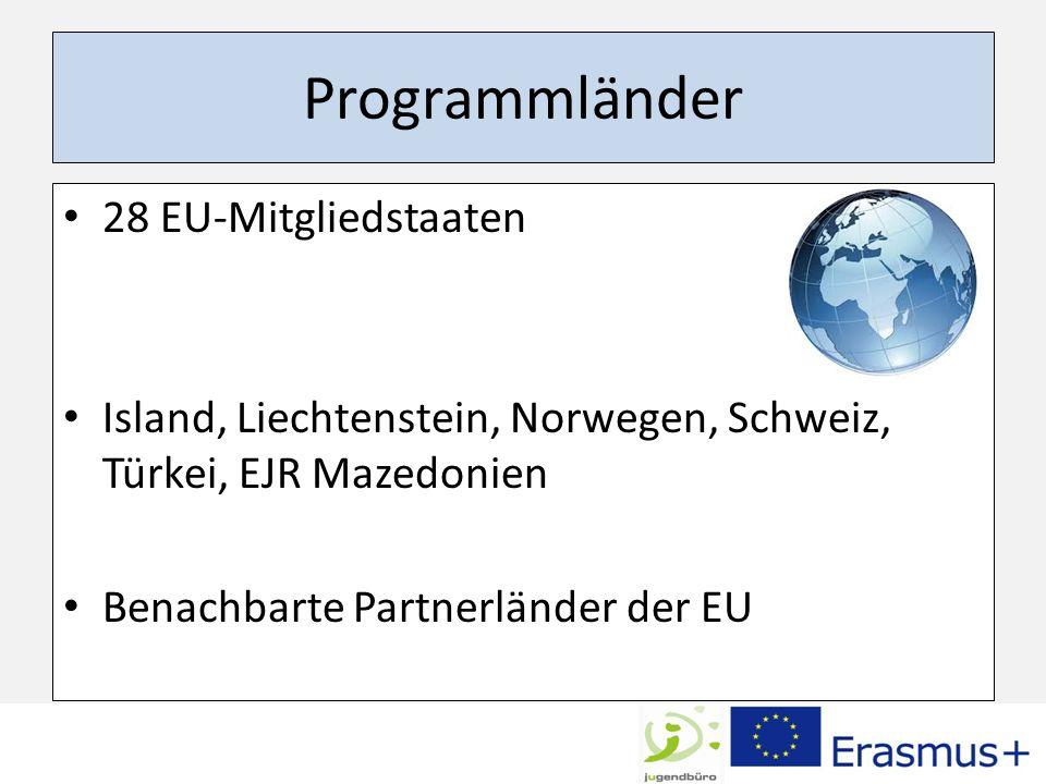 Programmländer 28 EU-Mitgliedstaaten Island, Liechtenstein, Norwegen, Schweiz, Türkei, EJR Mazedonien Benachbarte Partnerländer der EU