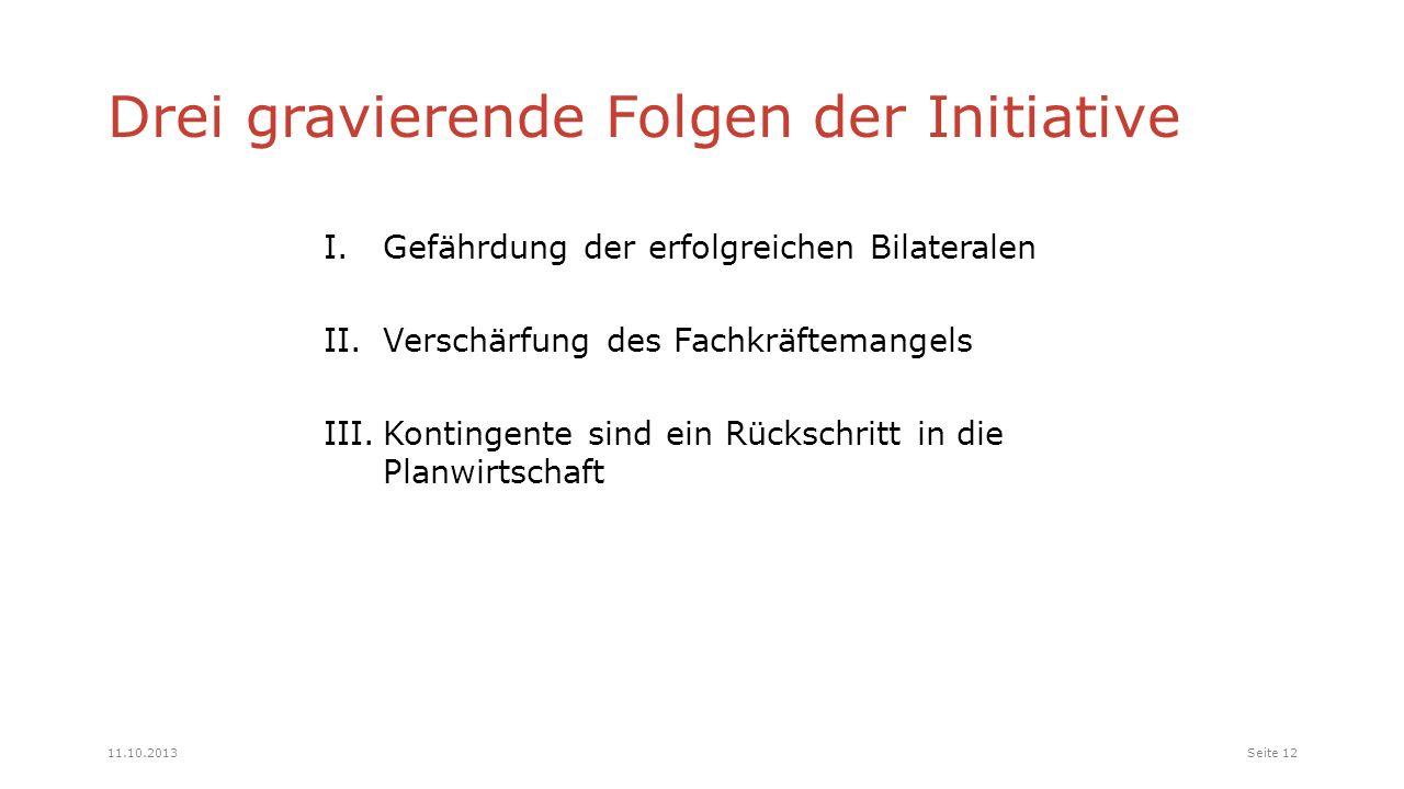 I.Gefährdung der erfolgreichen Bilateralen II.Verschärfung des Fachkräftemangels III.Kontingente sind ein Rückschritt in die Planwirtschaft Drei gravierende Folgen der Initiative Seite 1211.10.2013