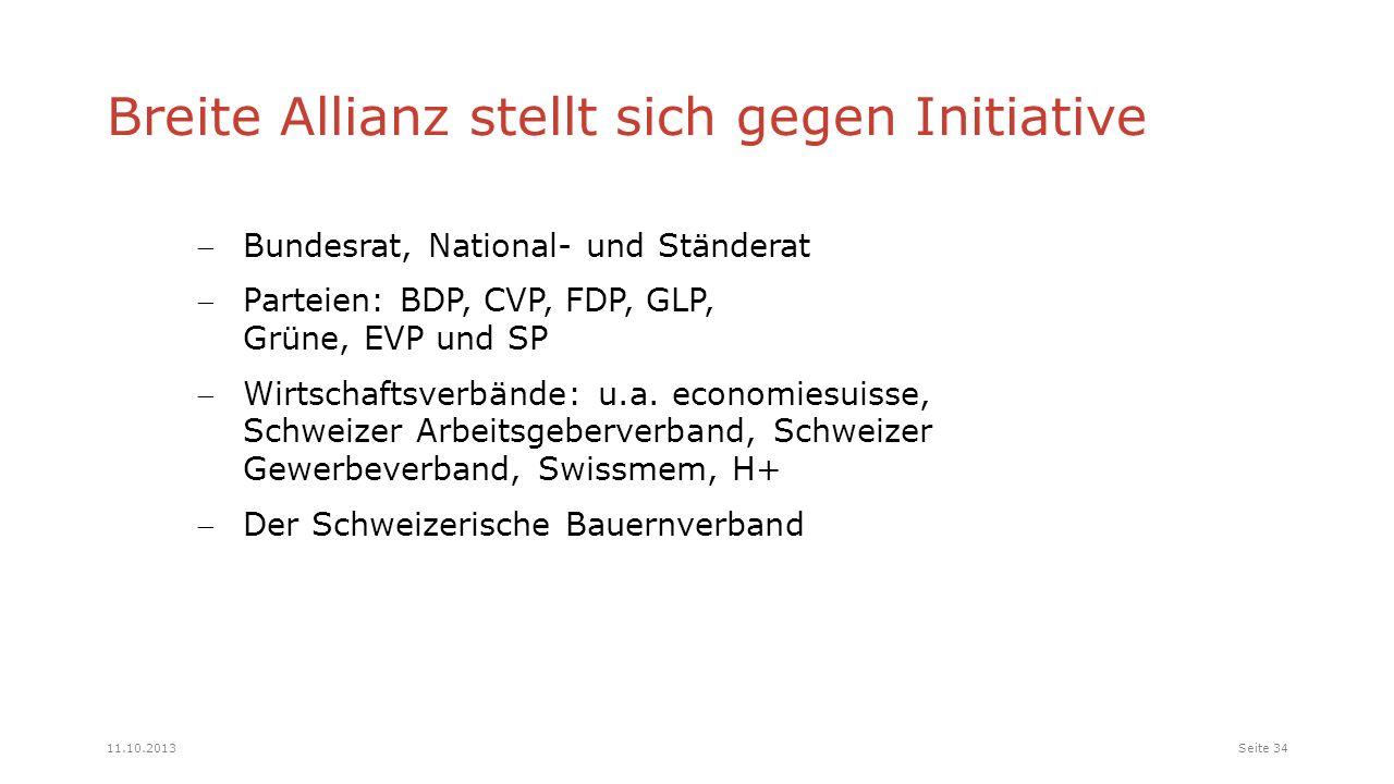 Bundesrat, National- und Ständerat Parteien: BDP, CVP, FDP, GLP, Grüne, EVP und SP Wirtschaftsverbände: u.a.