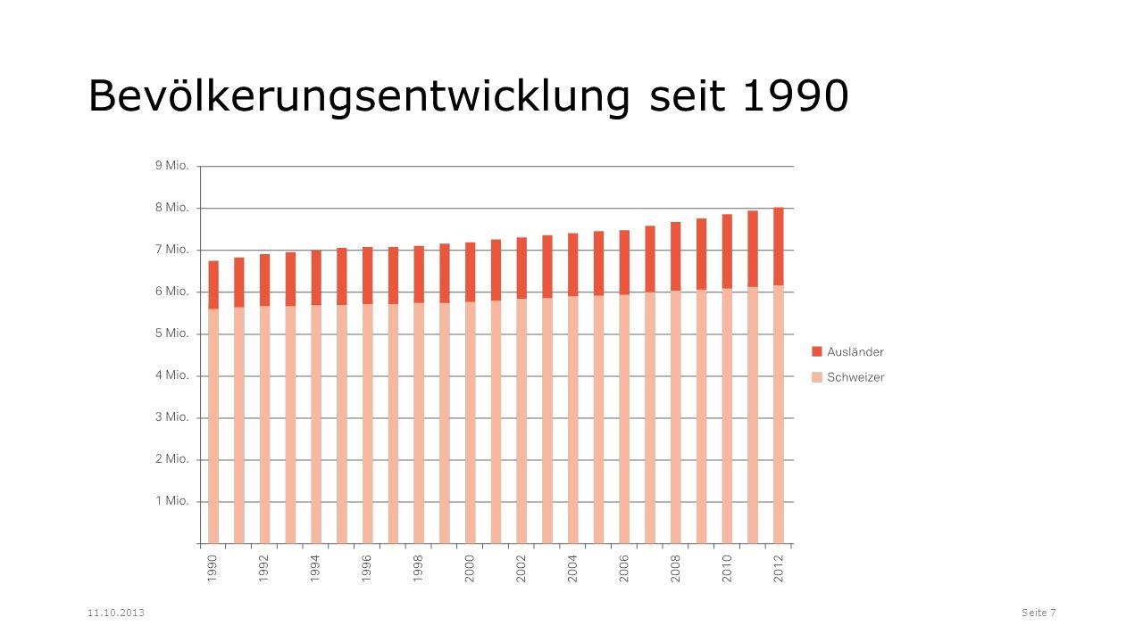 Bevölkerungsentwicklung seit 1990 Seite 711.10.2013