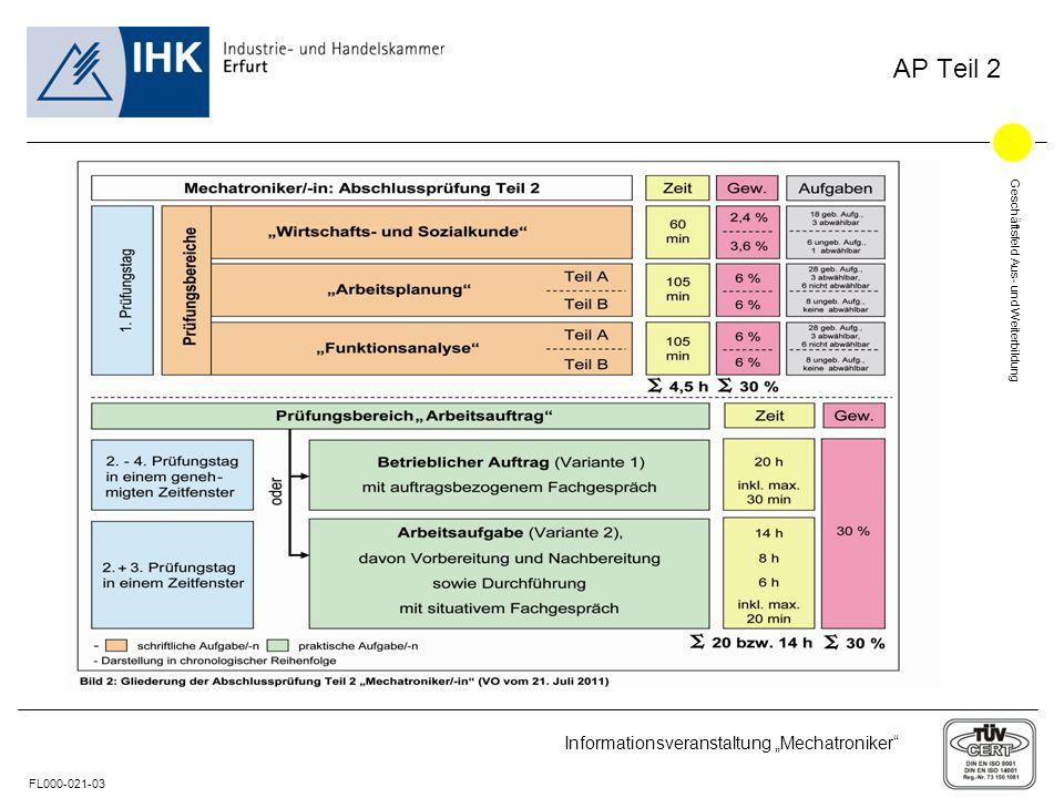 Geschäftsfeld Aus- und Weiterbildung FL000-021-03 Informationsveranstaltung Mechatroniker AP Teil 2