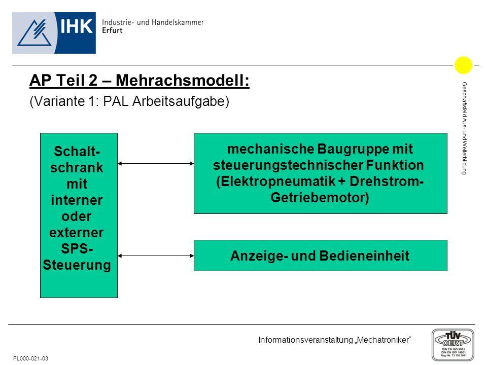 Geschäftsfeld Aus- und Weiterbildung FL000-021-03 Informationsveranstaltung Mechatroniker AP Teil 2 – Mehrachsmodell: (Variante 1: PAL Arbeitsaufgabe)