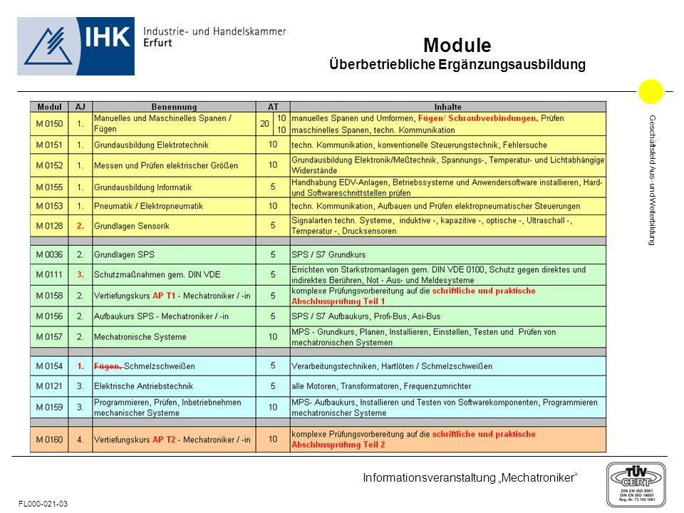 Geschäftsfeld Aus- und Weiterbildung FL000-021-03 Informationsveranstaltung Mechatroniker M Module Überbetriebliche Ergänzungsausbildung