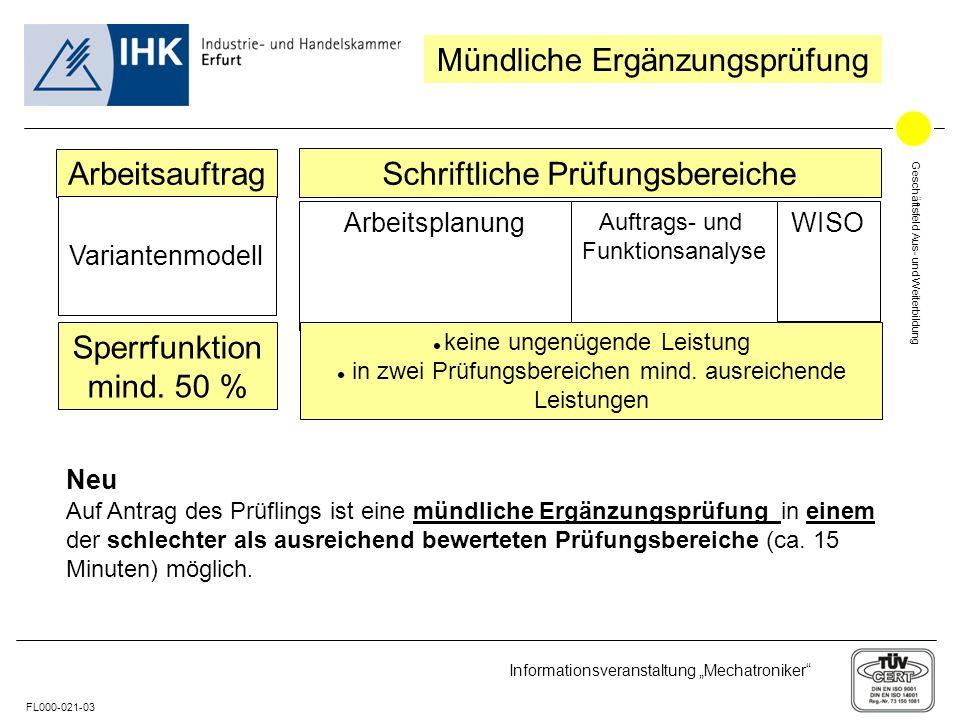 Geschäftsfeld Aus- und Weiterbildung FL000-021-03 Informationsveranstaltung Mechatroniker Neu Arbeitsauftrag Schriftliche Prüfungsbereiche Variantenmo