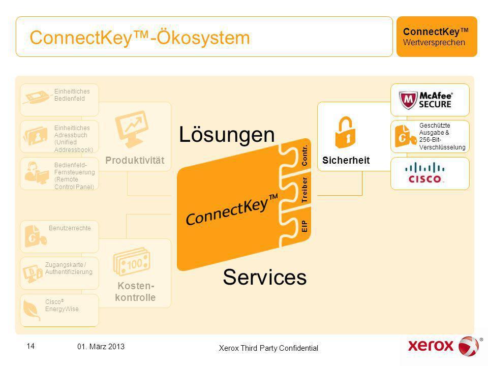 ConnectKey-Ökosystem ConnectKey Wertversprechen Kosten- kontrolle Benutzerrechte Zugangskarte / Authentifizierung Cisco ® EnergyWise Produktivität Bed