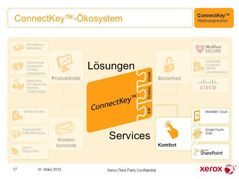 ConnectKey-Ökosystem ConnectKey Wertversprechen Komfort Mobilität / Cloud Single-Touch- Scan Kosten- kontrolle Benutzerrechte Zugangskarte / Authentif