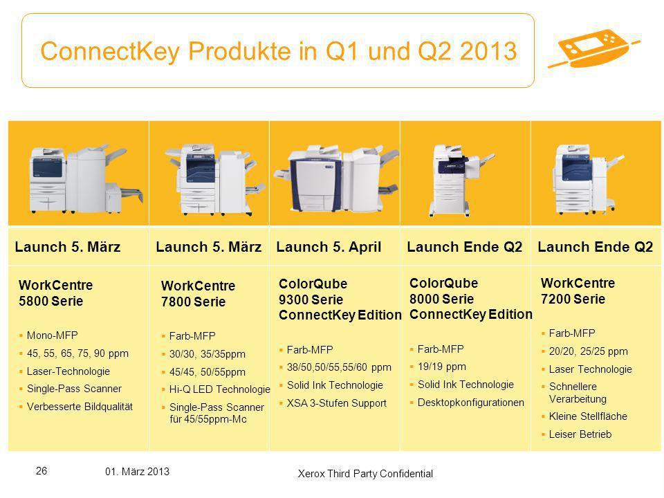 Launch 5. März Launch 5. AprilLaunch Ende Q2 ConnectKey Produkte in Q1 und Q2 2013 WorkCentre 7800 Serie Farb-MFP 30/30, 35/35ppm 45/45, 50/55ppm Hi-Q
