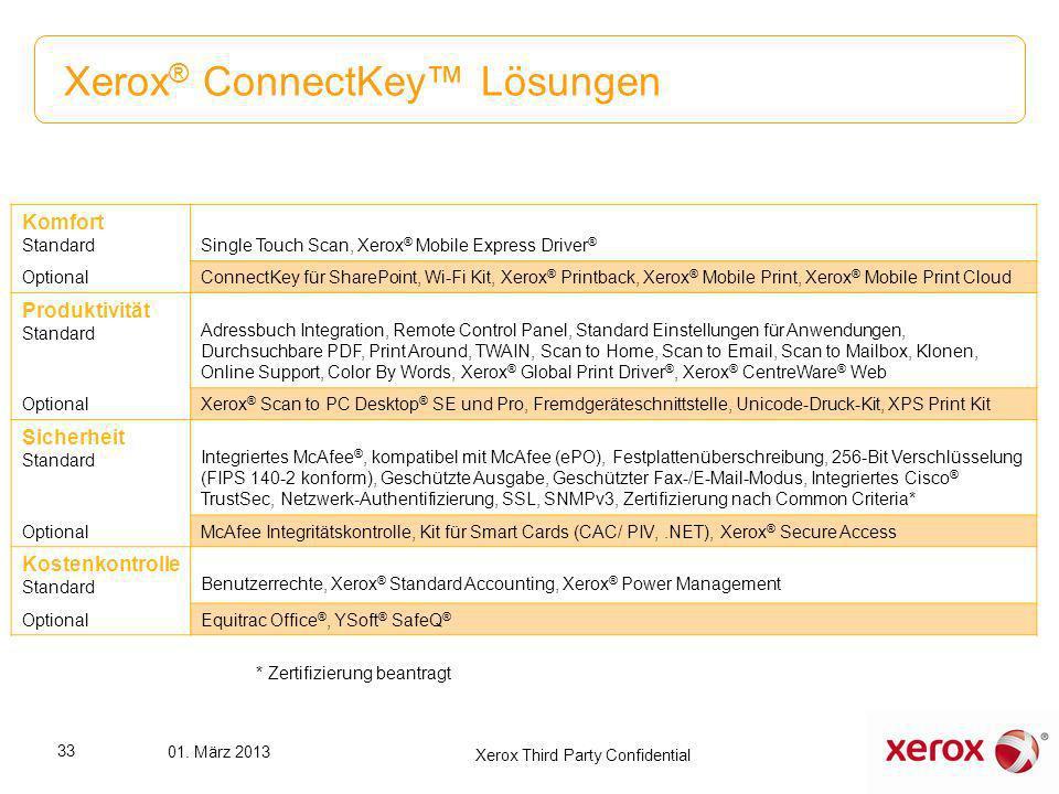 Xerox ® ConnectKey Lösungen Komfort Standard Single Touch Scan, Xerox ® Mobile Express Driver ® OptionalConnectKey für SharePoint, Wi-Fi Kit, Xerox ®