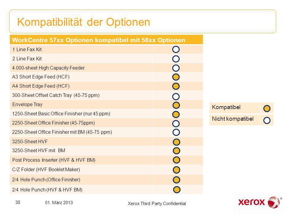 Kompatibel Nicht kompatibel Kompatibilität der Optionen WorkCentre 57xx Optionen kompatibel mit 58xx Optionen 1 Line Fax Kit 2 Line Fax Kit 4.000-shee