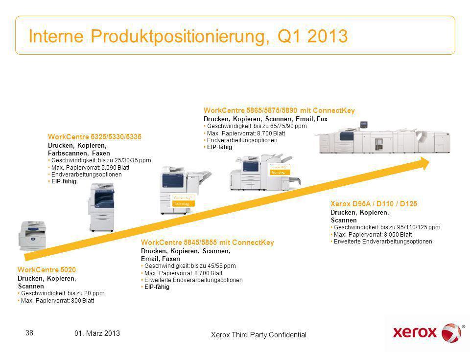 Interne Produktpositionierung, Q1 2013 WorkCentre 5845/5855 mit ConnectKey Drucken, Kopieren, Scannen, Email, Faxen Geschwindigkeit: bis zu 45/55 ppm