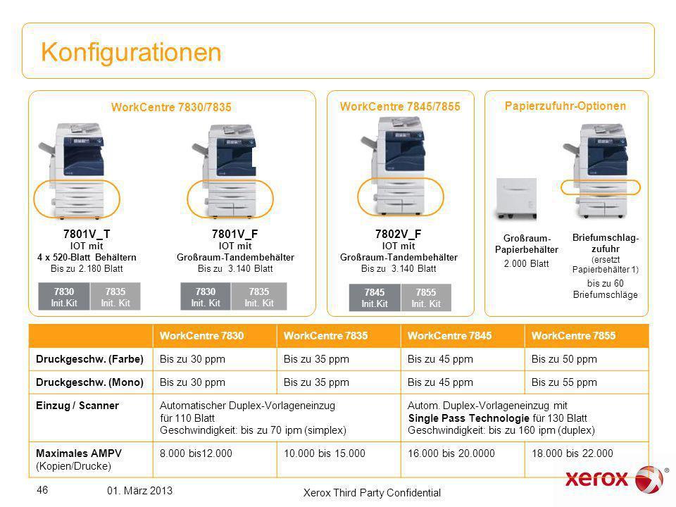 Konfigurationen WorkCentre 7830WorkCentre 7835WorkCentre 7845WorkCentre 7855 Druckgeschw. (Farbe)Bis zu 30 ppmBis zu 35 ppmBis zu 45 ppmBis zu 50 ppm