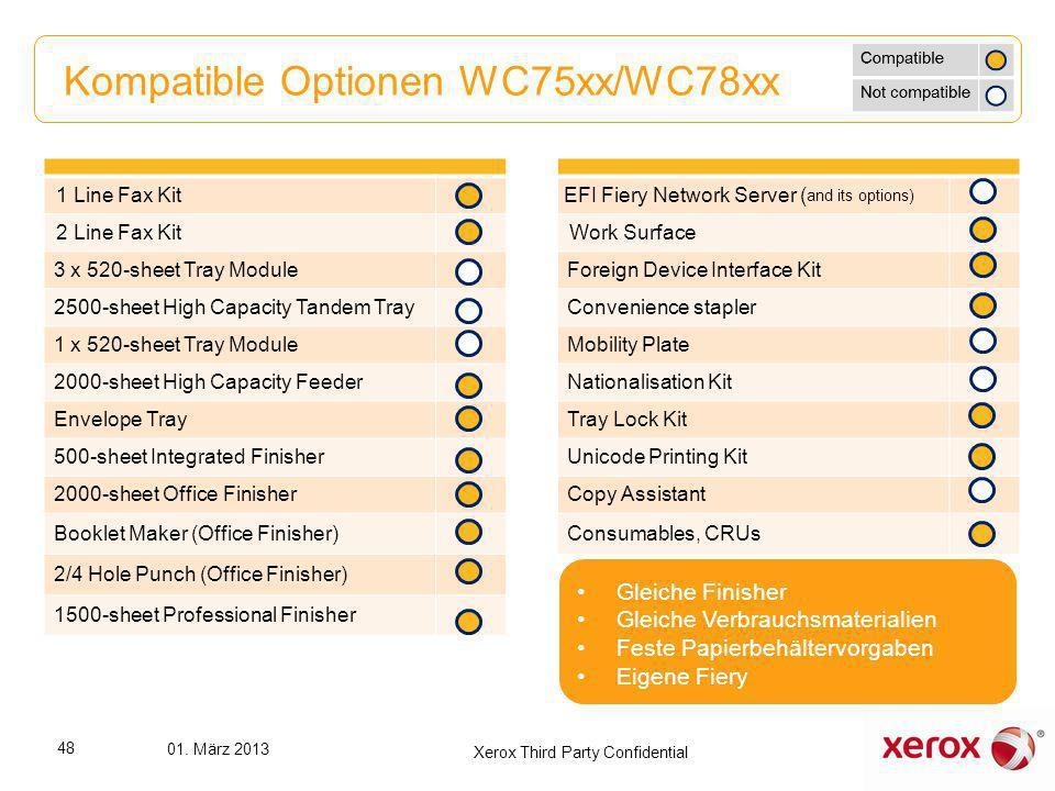 Kompatible Optionen WC75xx/WC78xx 1 Line Fax Kit 2 Line Fax Kit 3 x 520-sheet Tray Module 2500-sheet High Capacity Tandem Tray 1 x 520-sheet Tray Modu