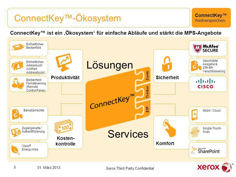 ConnectKey-Ökosystem ConnectKey Wertversprechen Lösungen Services Komfort Mobil / Cloud Single-Touch- Scan Kosten- kontrolle Benutzerrechte Zugangskar