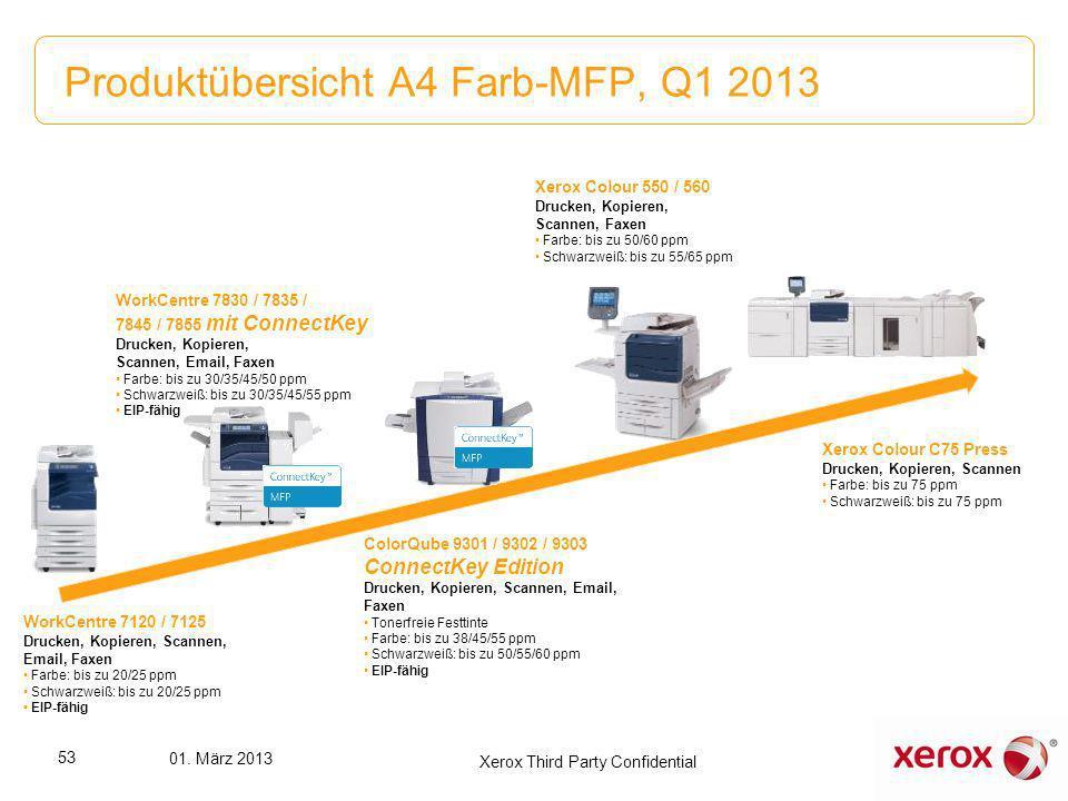 Produktübersicht A4 Farb-MFP, Q1 2013 WorkCentre 7120 / 7125 Drucken, Kopieren, Scannen, Email, Faxen Farbe: bis zu 20/25 ppm Schwarzweiß: bis zu 20/2